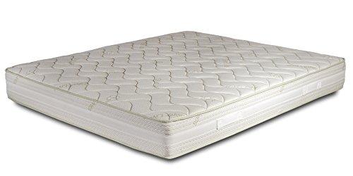 120x190 archivos comprar colch n aloe vera for Sofa cama plaza y media
