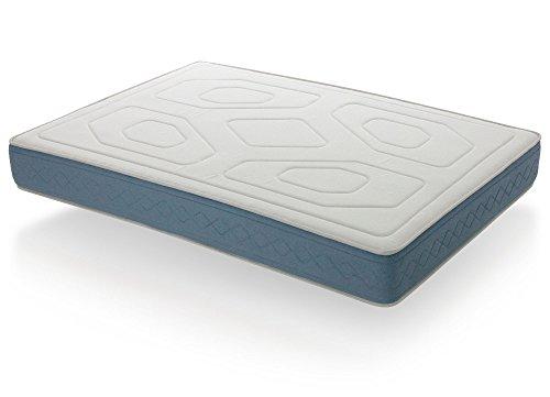 maxcolchon colch n visco 4 150x190 cm comprar colch n aloe vera viscoel stica y viscogel. Black Bedroom Furniture Sets. Home Design Ideas
